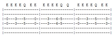 Tablature de guitare facile pour Smoke on the Water de Deep Purple (tabs)
