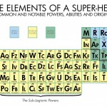periodic-superhero-full