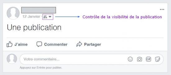 Contrôler ce que les visiteurs peuvent voir de mon profil public sur Facebook