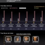 harry-potter-livre-films-infographie1