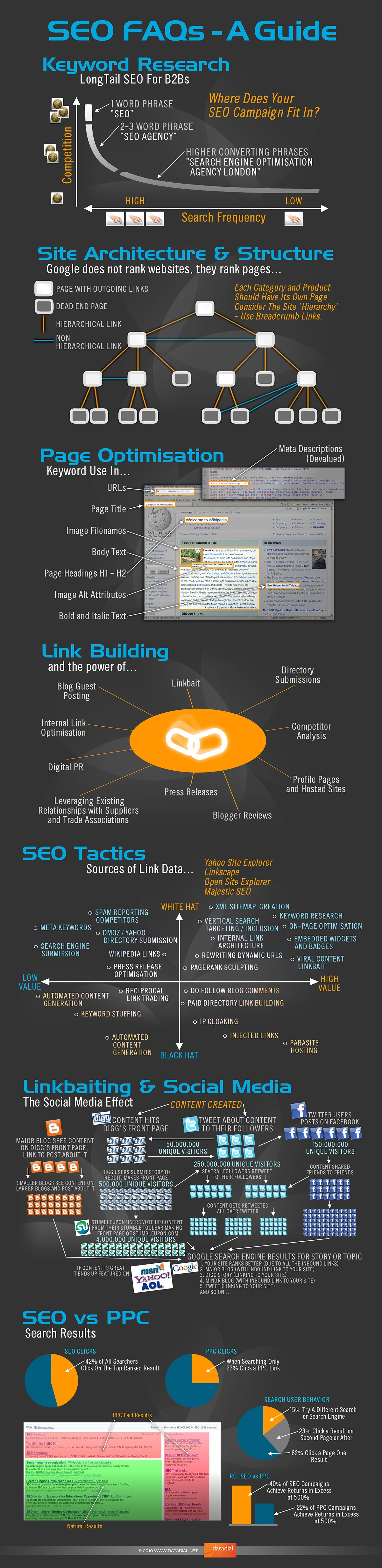 guide-referencement-seo-optimisation-site