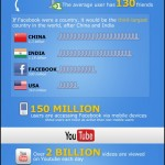 infographie-internet-taille