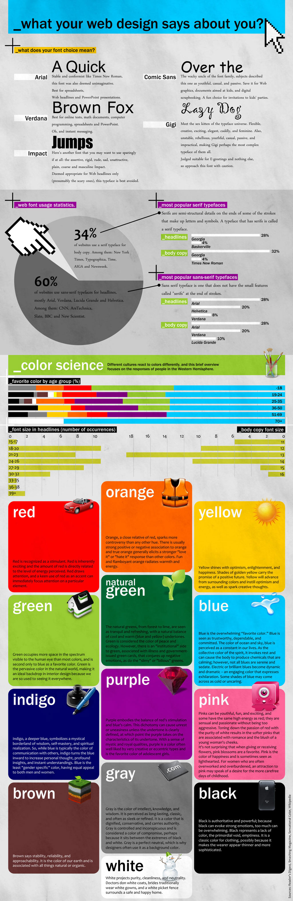 infographie-signification-web-design1
