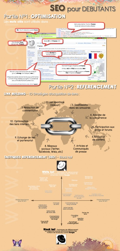 guide-referencement-seo