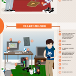 chambres-geek-evolution-fun