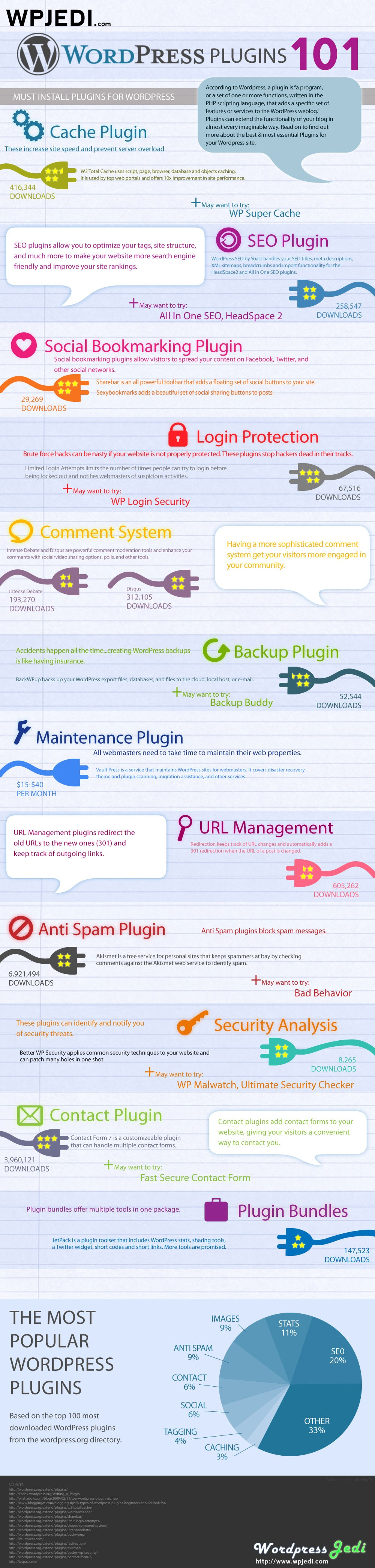 plugins-wordpress-indispensables