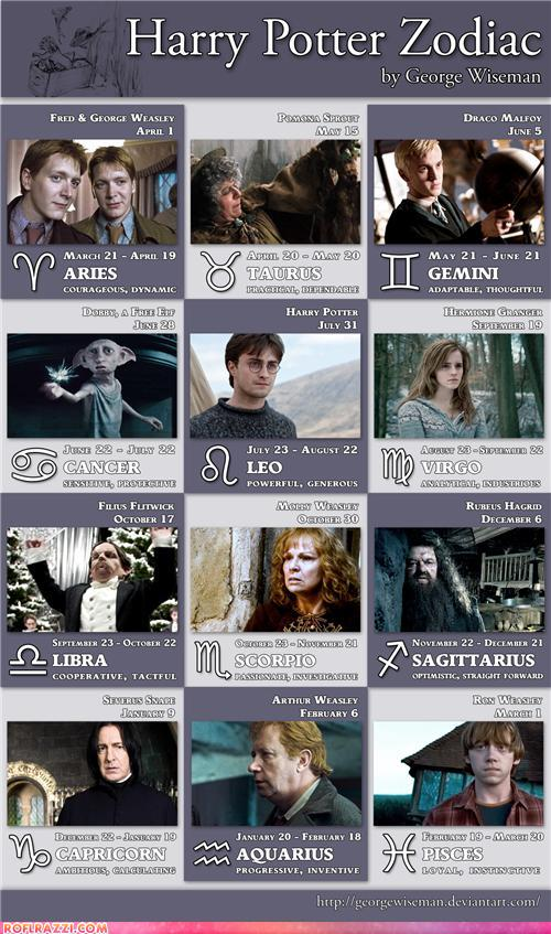 harry-potter-zodiac-astrologie