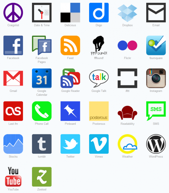 ifttt-partage-compte-backup