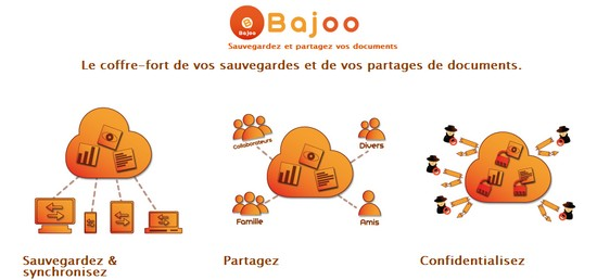 bajoo-france-cloud